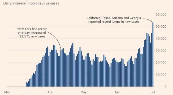 В США произошла вспышка коронавируса